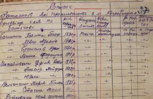 документальное подтверждение польских корней